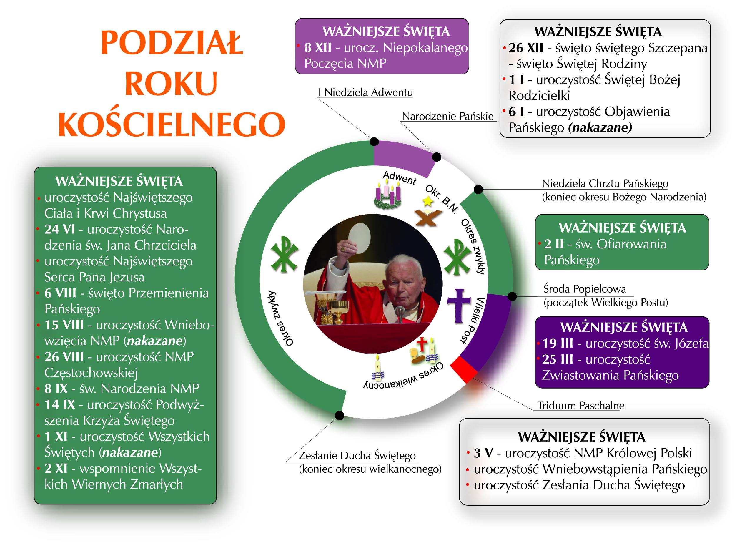 https://liturgia.wiara.pl/files_upload/old/liturgia.wiara.pl/elementy/rok_liturgiczny.jpg